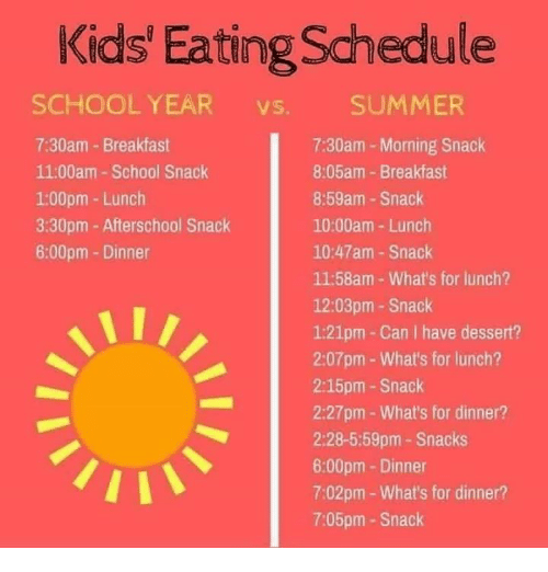 kids-eating-schedule-school-year-vs-summer-7-30am-breakfast-7-30am-2879256.png