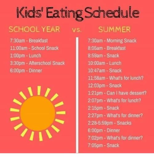 kids-eating-schedule-school-year-vs-summer-7-30am-breakfast-7-30am-2879256.png